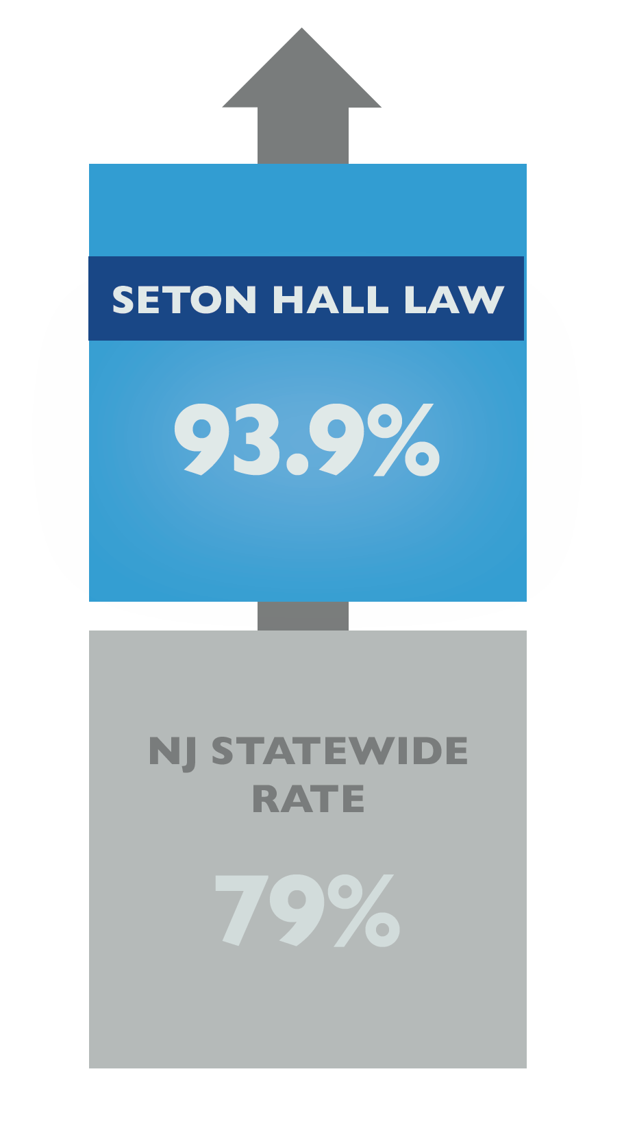 New Jersey Bar Exam Pass Rates (2019)