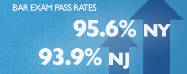 Seton Hall Law July 2019 Bar Pass Rates Rank Among Elite New York Law Schools